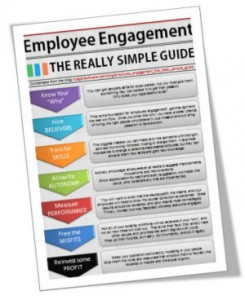 Employee Engagement infographic 300px