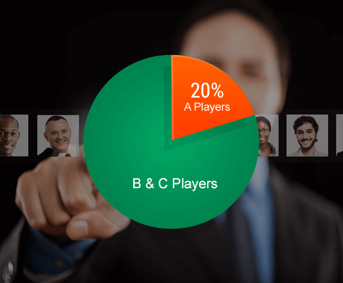 Applicant Tracking System that highlights the A-Players