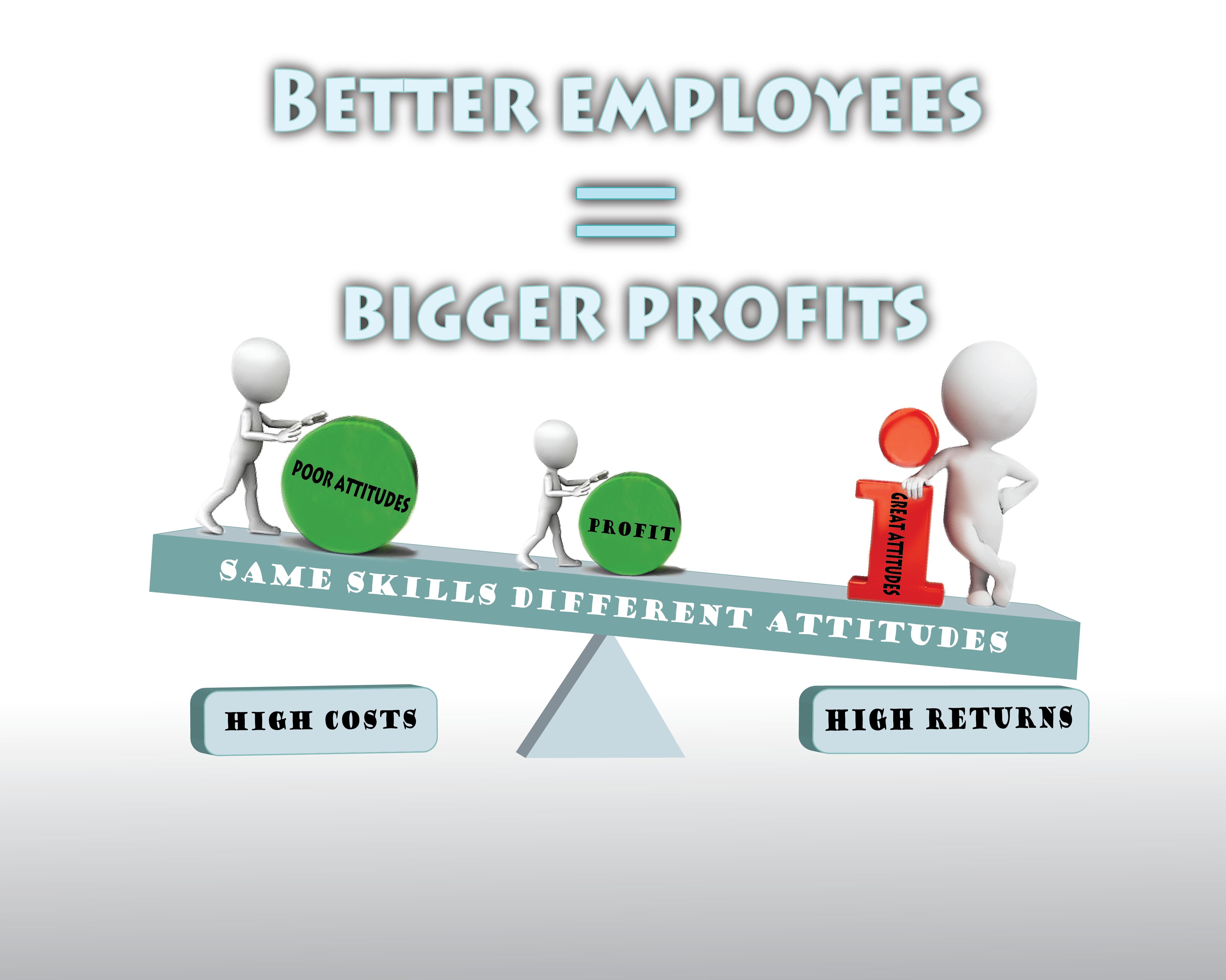 Employee Value ROI Image