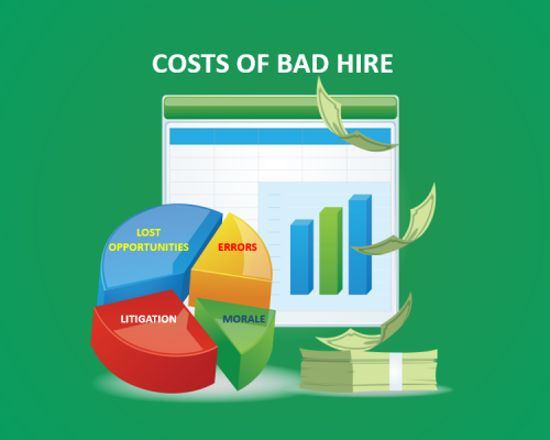 Cost of Bad Hire image